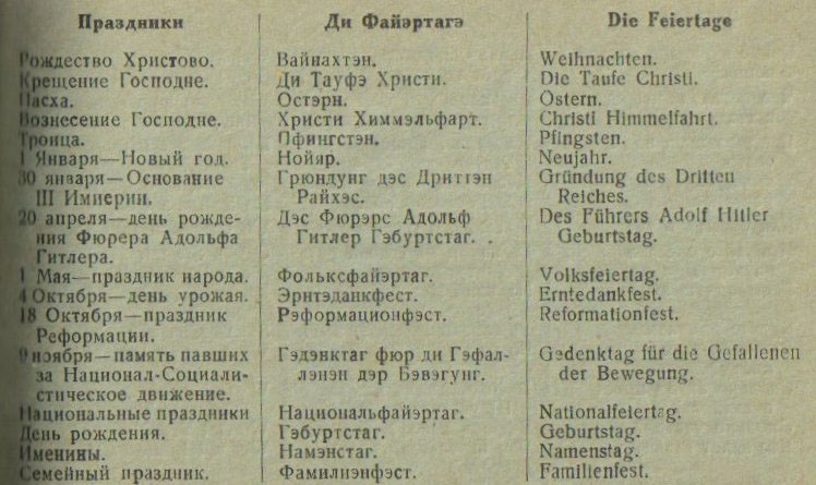 Related Names Glossary Russian 28